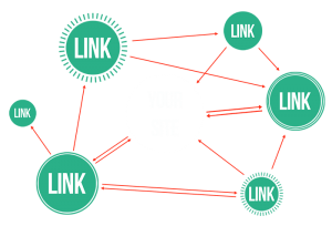 pozyskiwanie linków